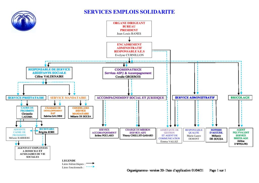 organigramme Organigramme Organigramme V20 pdf 1024x724